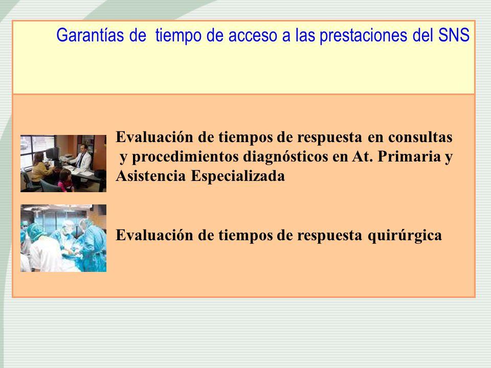 Garantías de tiempo de acceso a las prestaciones del SNS Evaluación de tiempos de respuesta en consultas y procedimientos diagnósticos en At. Primaria