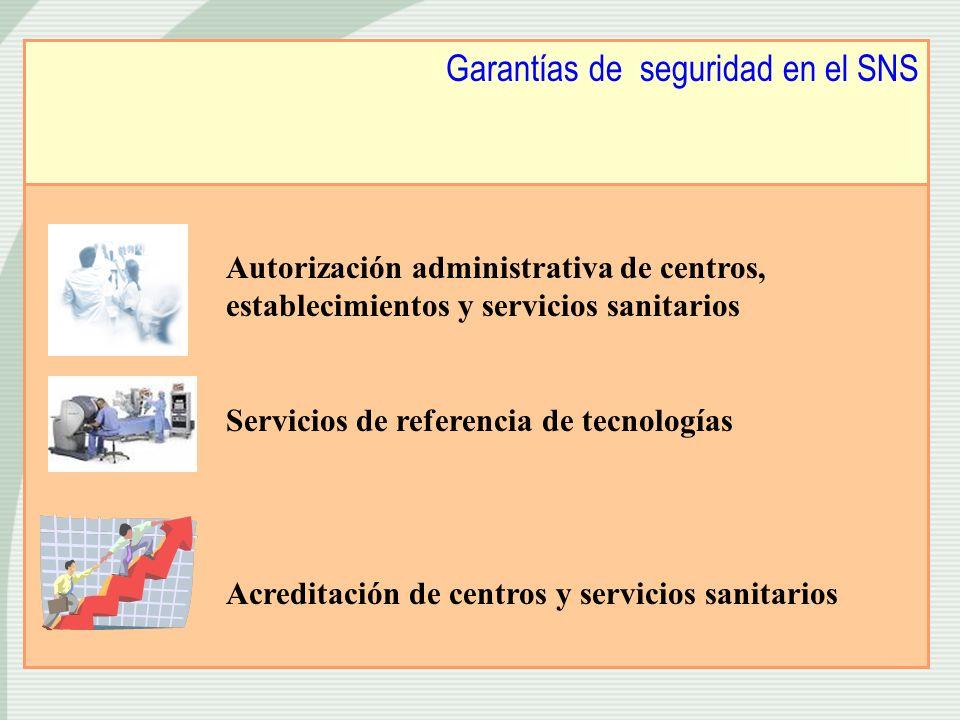Garantías de seguridad en el SNS Autorización administrativa de centros, establecimientos y servicios sanitarios Servicios de referencia de tecnología