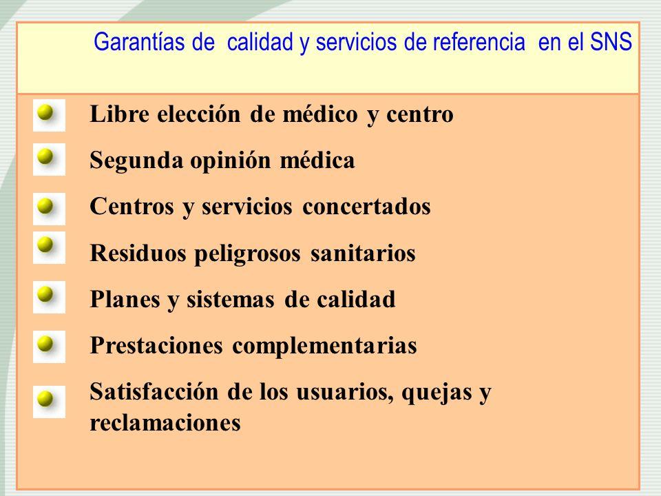 Garantías de calidad y servicios de referencia en el SNS Libre elección de médico y centro Segunda opinión médica Centros y servicios concertados Resi