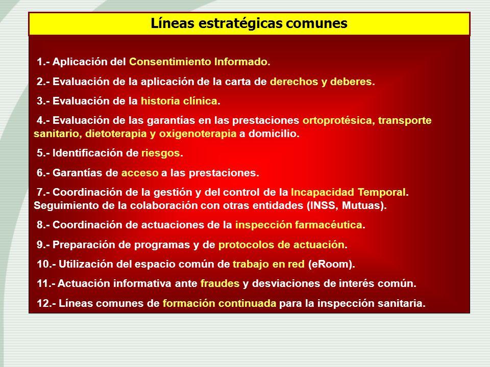 1.- Aplicación del Consentimiento Informado. 2.- Evaluación de la aplicación de la carta de derechos y deberes. 3.- Evaluación de la historia clínica.