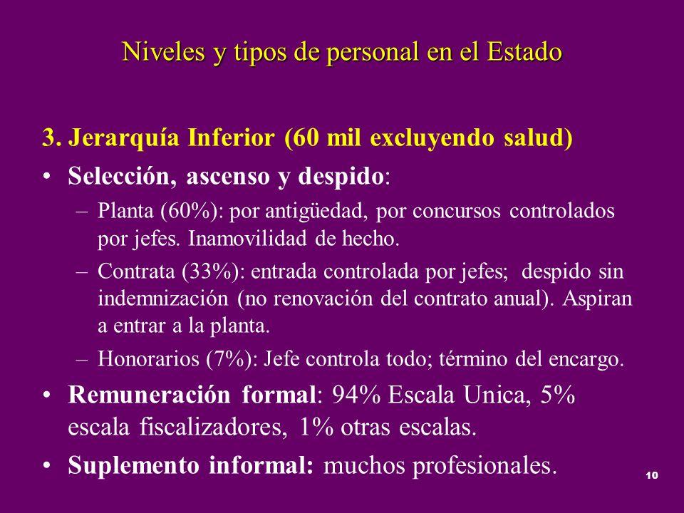 10 Niveles y tipos de personal en el Estado 3.