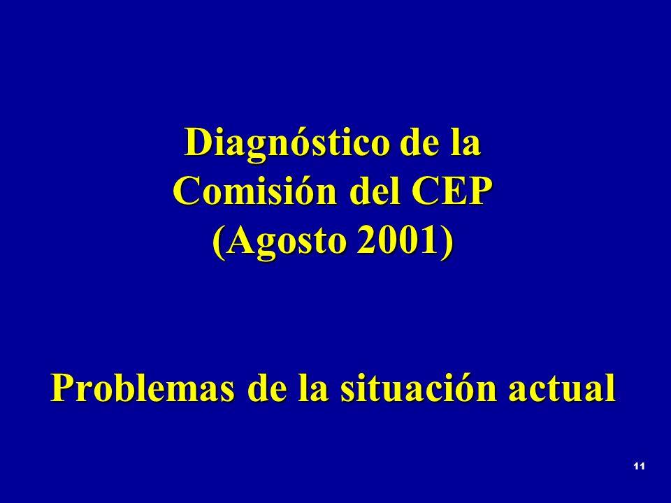 11 Diagnóstico de la Comisión del CEP (Agosto 2001) Problemas de la situación actual