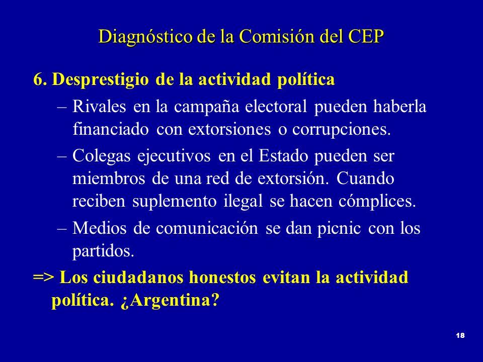 18 Diagnóstico de la Comisión del CEP 6. Desprestigio de la actividad política –Rivales en la campaña electoral pueden haberla financiado con extorsio