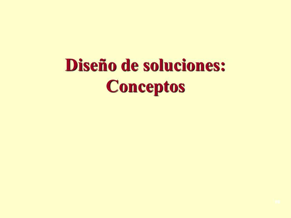 19 Diseño de soluciones: Conceptos