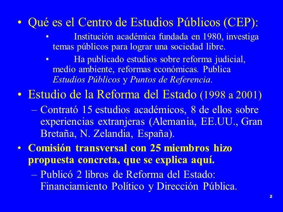 2 Qué es el Centro de Estudios Públicos (CEP): Institución académica fundada en 1980, investiga temas públicos para lograr una sociedad libre. Ha publ