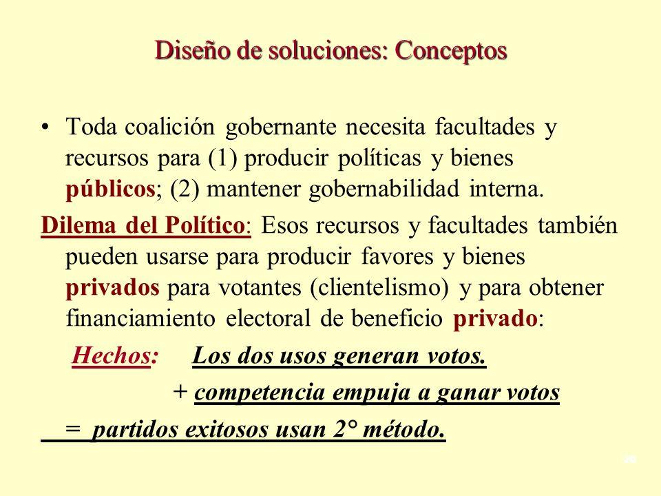 20 Diseño de soluciones: Conceptos Toda coalición gobernante necesita facultades y recursos para (1) producir políticas y bienes públicos; (2) mantener gobernabilidad interna.