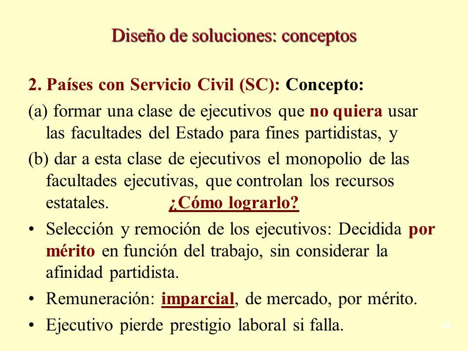 22 Diseño de soluciones: conceptos 2. Países con Servicio Civil (SC): Concepto: (a) formar una clase de ejecutivos que no quiera usar las facultades d