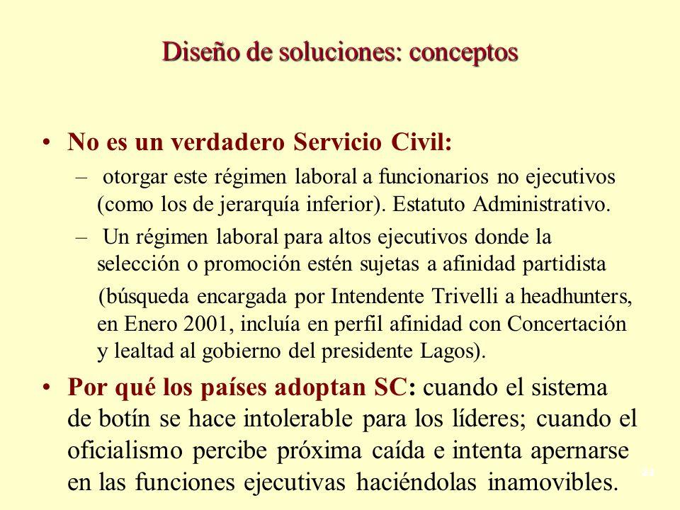 23 Diseño de soluciones: conceptos No es un verdadero Servicio Civil: – otorgar este régimen laboral a funcionarios no ejecutivos (como los de jerarqu