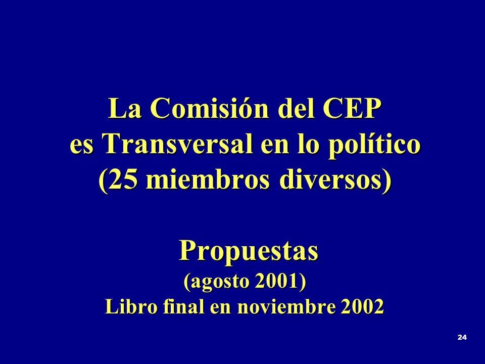 24 La Comisión del CEP es Transversal en lo político (25 miembros diversos) Propuestas (agosto 2001) Libro final en noviembre 2002