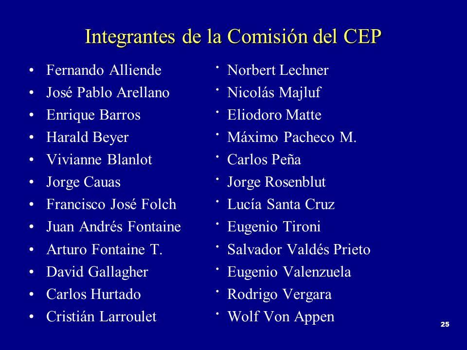 25 Integrantes de la Comisión del CEP Fernando Alliende. Norbert Lechner José Pablo Arellano. Nicolás Majluf Enrique Barros. Eliodoro Matte Harald Bey