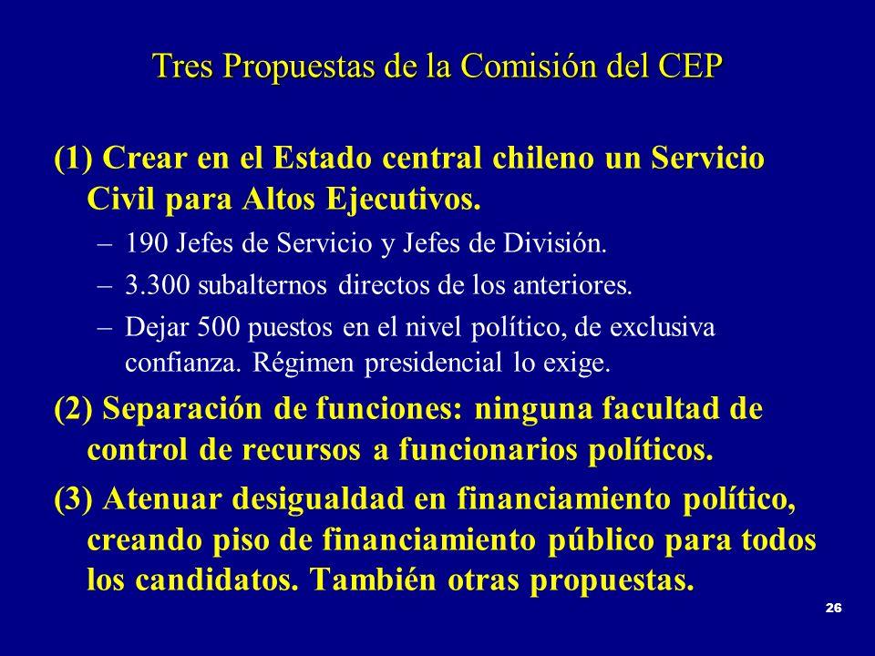 26 Tres Propuestas de la Comisión del CEP (1) Crear en el Estado central chileno un Servicio Civil para Altos Ejecutivos. –190 Jefes de Servicio y Jef