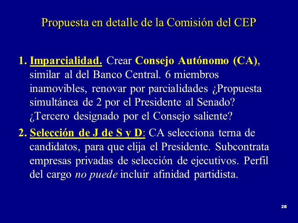 28 Propuesta en detalle de la Comisión del CEP 1. Imparcialidad. Crear Consejo Autónomo (CA), similar al del Banco Central. 6 miembros inamovibles, re