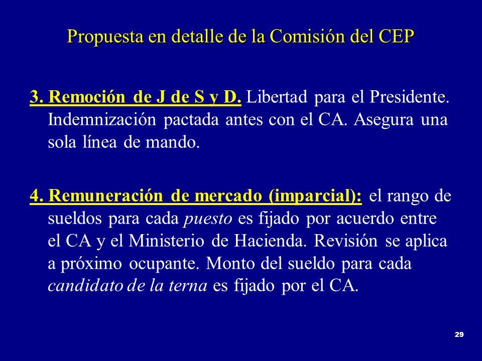 29 Propuesta en detalle de la Comisión del CEP 3. Remoción de J de S y D. Libertad para el Presidente. Indemnización pactada antes con el CA. Asegura
