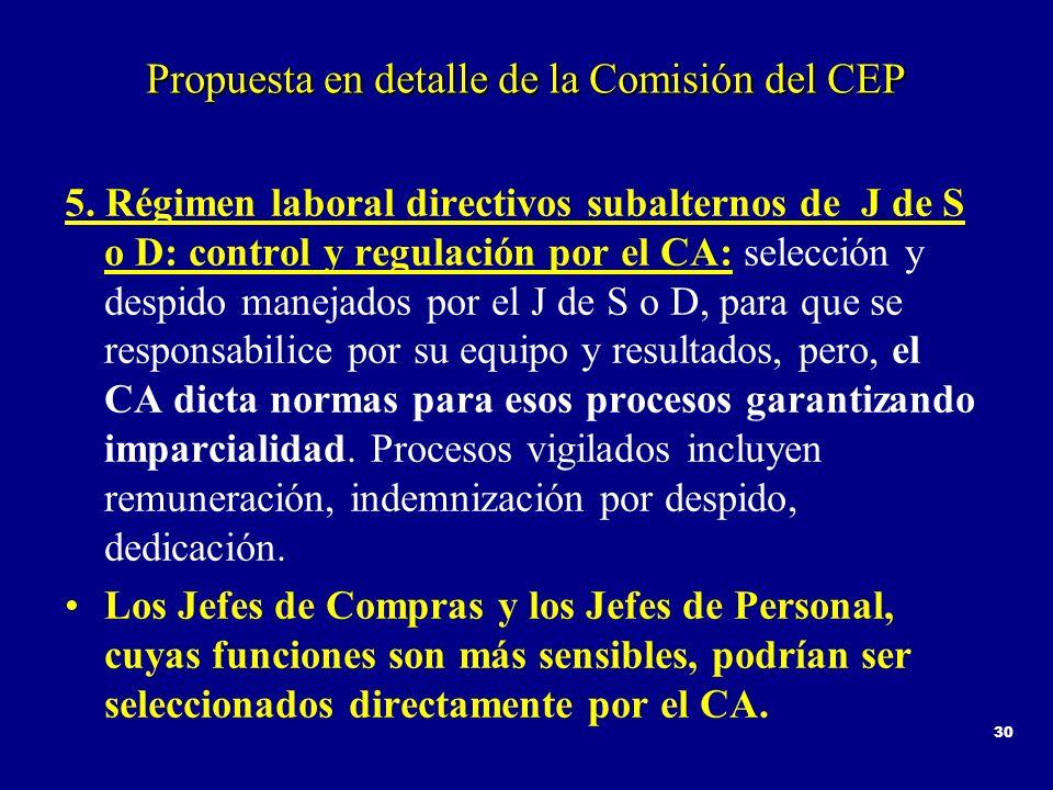 30 Propuesta en detalle de la Comisión del CEP 5. Régimen laboral directivos subalternos de J de S o D: control y regulación por el CA: selección y de