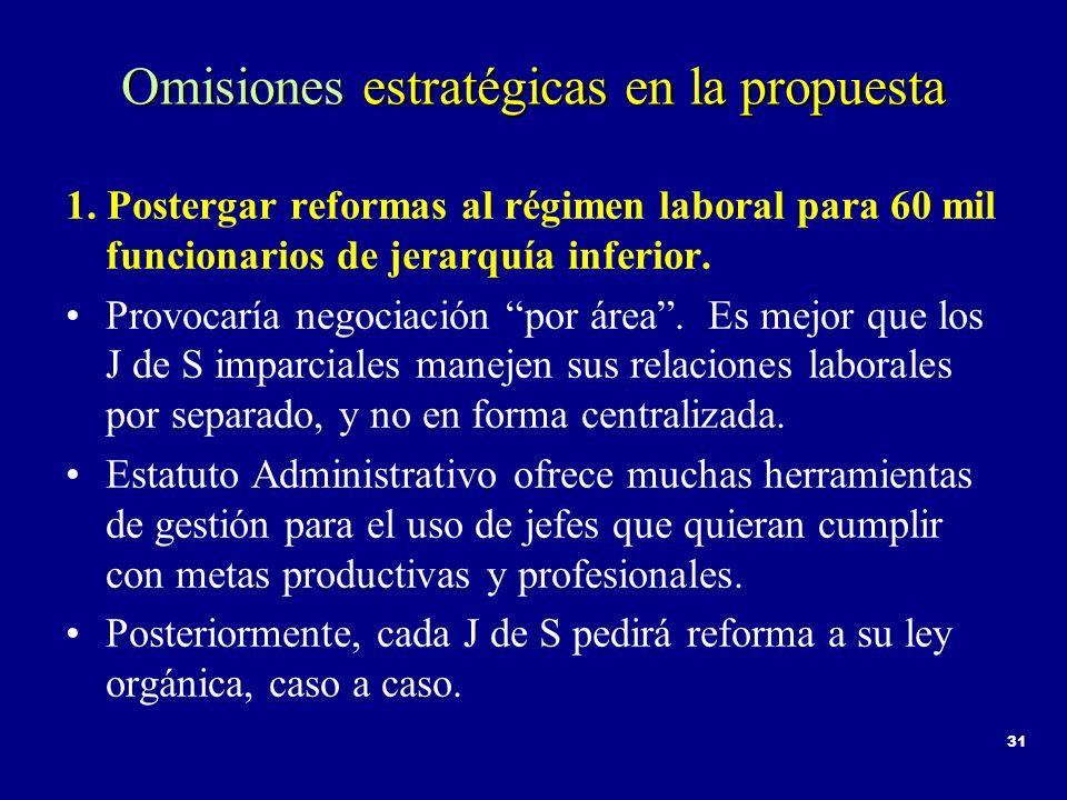 31 Omisiones estratégicas en la propuesta 1. Postergar reformas al régimen laboral para 60 mil funcionarios de jerarquía inferior. Provocaría negociac