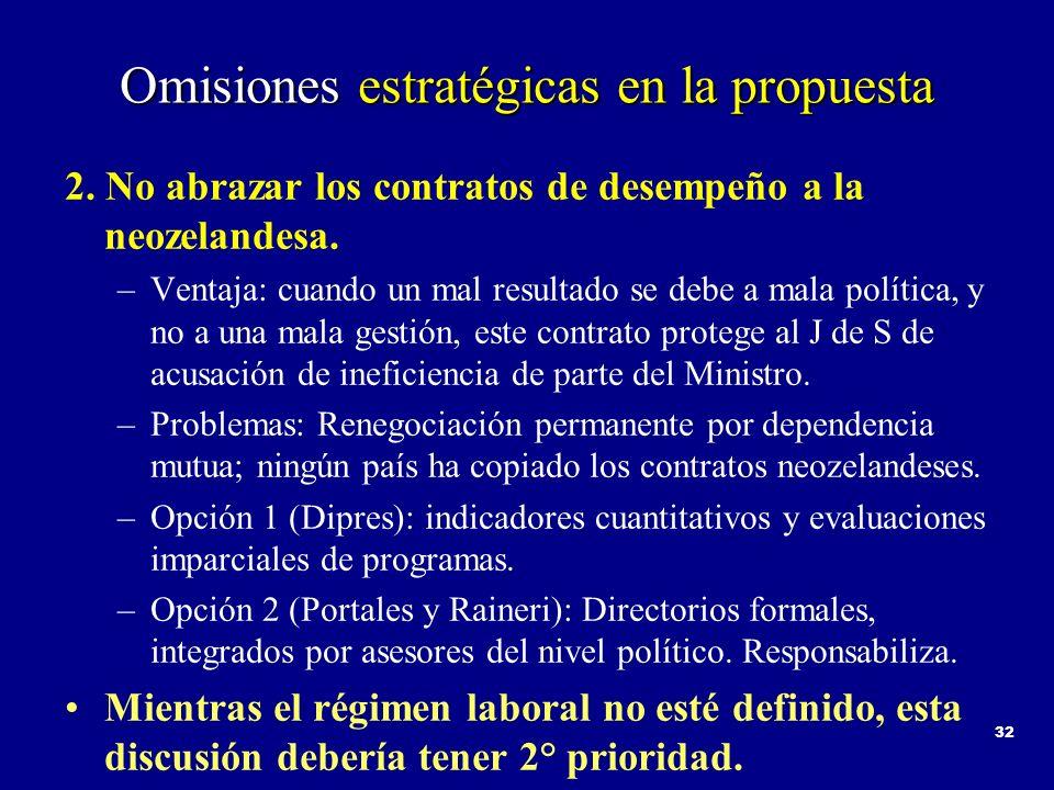 32 Omisiones estratégicas en la propuesta 2.