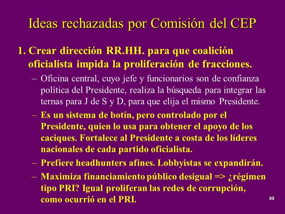 33 Ideas rechazadas por Comisión del CEP 1. Crear dirección RR.HH. para que coalición oficialista impida la proliferación de fracciones. –Oficina cent