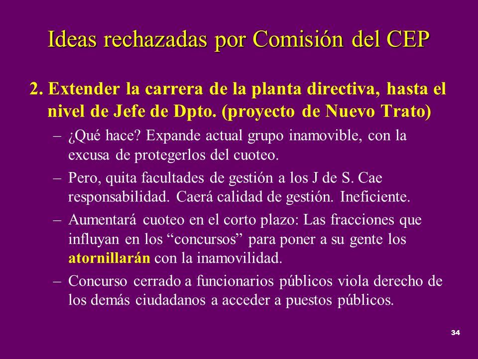 34 Ideas rechazadas por Comisión del CEP 2. Extender la carrera de la planta directiva, hasta el nivel de Jefe de Dpto. (proyecto de Nuevo Trato) –¿Qu