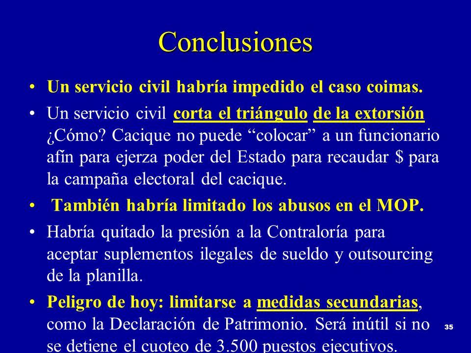 35 Conclusiones Un servicio civil habría impedido el caso coimas. Un servicio civil corta el triángulo de la extorsión ¿Cómo? Cacique no puede colocar