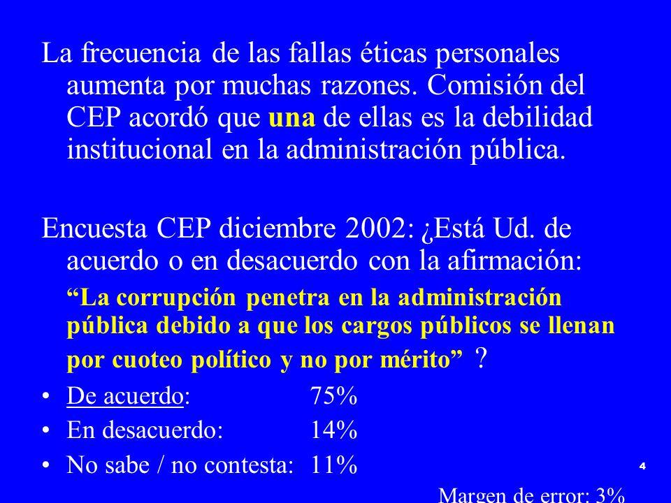 4 La frecuencia de las fallas éticas personales aumenta por muchas razones. Comisión del CEP acordó que una de ellas es la debilidad institucional en