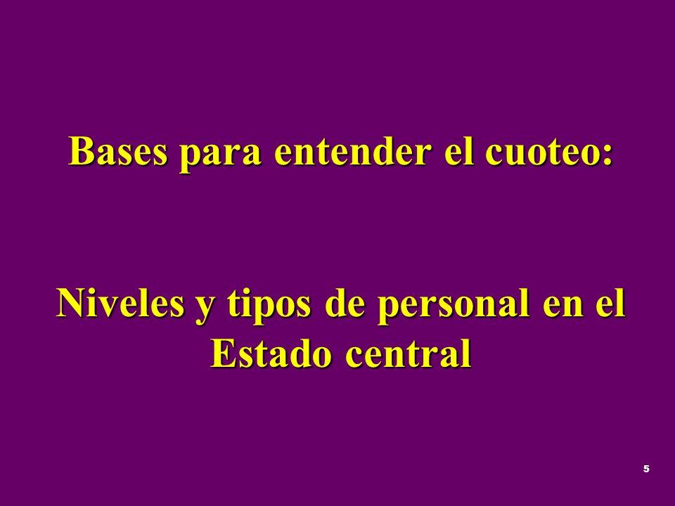 5 Bases para entender el cuoteo: Niveles y tipos de personal en el Estado central