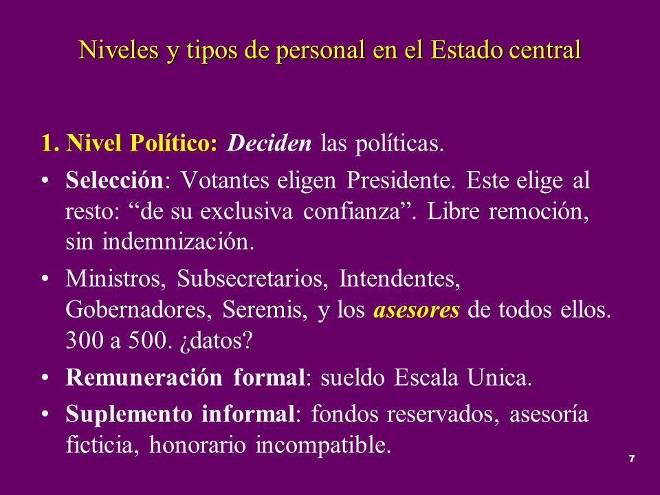 7 Niveles y tipos de personal en el Estado central 1. Nivel Político: Deciden las políticas. Selección: Votantes eligen Presidente. Este elige al rest