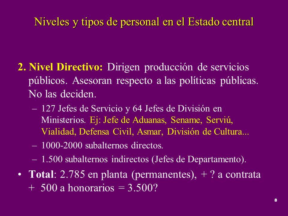 8 2. Nivel Directivo: Dirigen producción de servicios públicos. Asesoran respecto a las políticas públicas. No las deciden. –127 Jefes de Servicio y 6