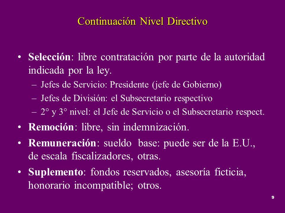 9 Continuación Nivel Directivo Selección: libre contratación por parte de la autoridad indicada por la ley. –Jefes de Servicio: Presidente (jefe de Go