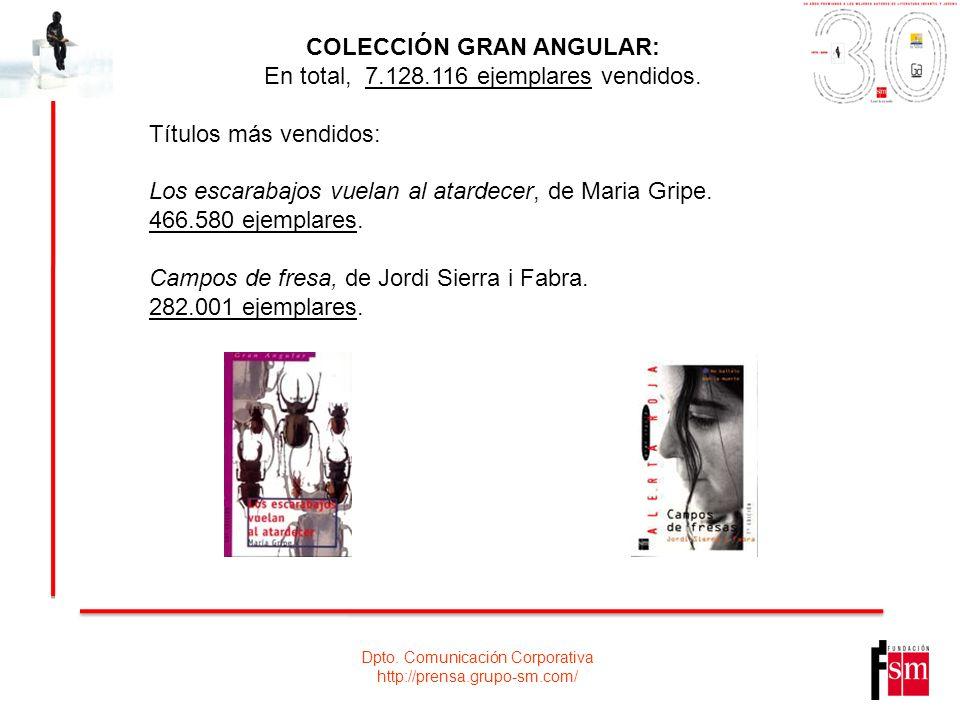 Dpto. Comunicación Corporativa http://prensa.grupo-sm.com/ COLECCIÓN GRAN ANGULAR: En total, 7.128.116 ejemplares vendidos. Títulos más vendidos: Los