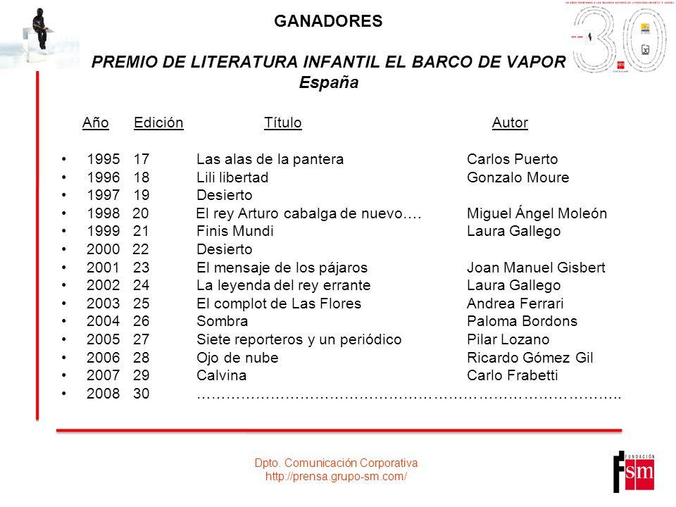Dpto. Comunicación Corporativa http://prensa.grupo-sm.com/ GANADORES PREMIO DE LITERATURA INFANTIL EL BARCO DE VAPOR España Año EdiciónTítulo Autor 19