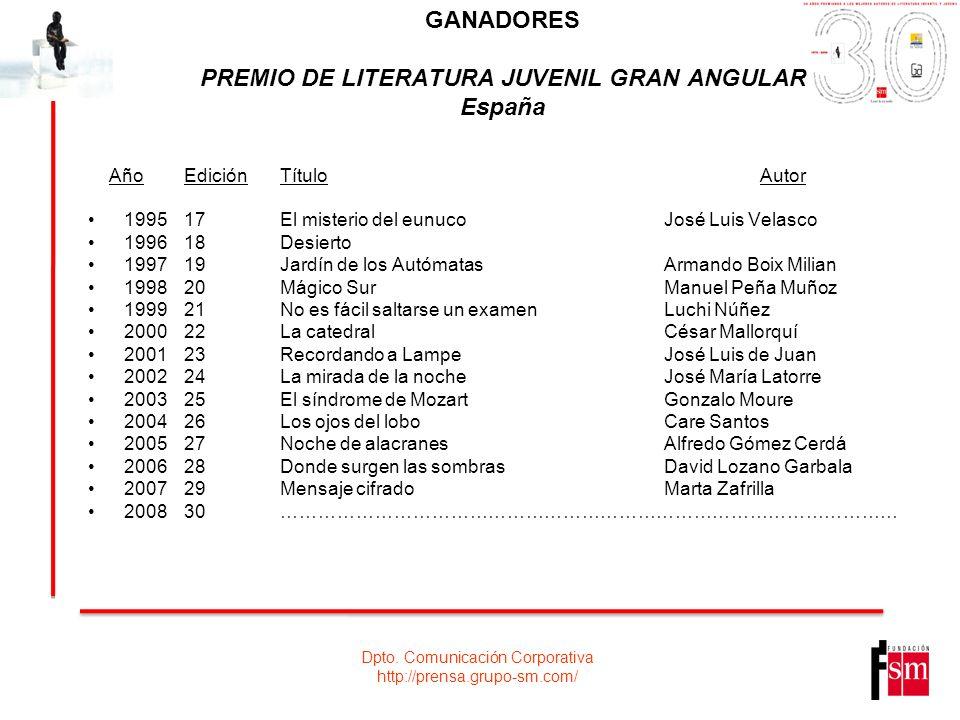 Dpto. Comunicación Corporativa http://prensa.grupo-sm.com/ GANADORES PREMIO DE LITERATURA JUVENIL GRAN ANGULAR España AñoEdiciónTítuloAutor 199517El m