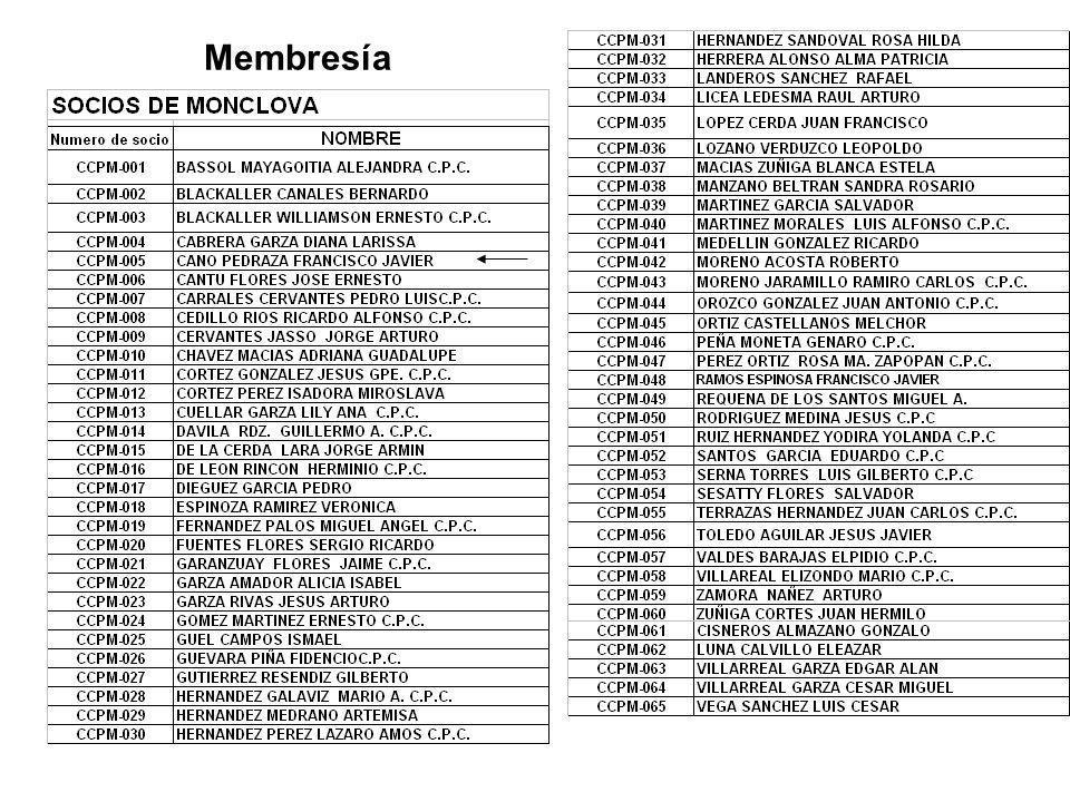 Membresía