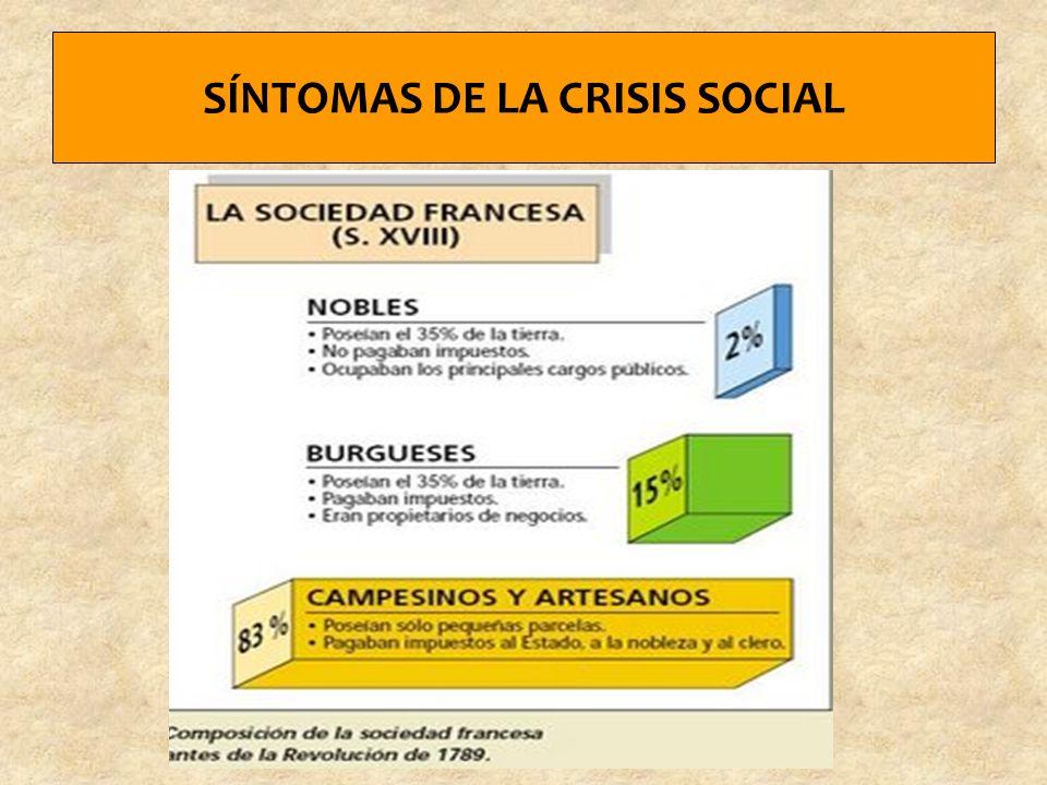 SÍNTOMAS DE LA CRISIS SOCIAL