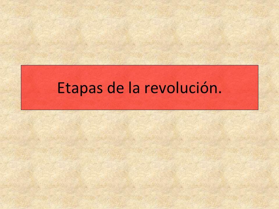 Etapas de la revolución.