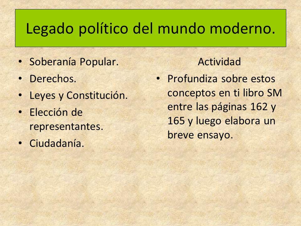 Legado político del mundo moderno.Soberanía Popular.