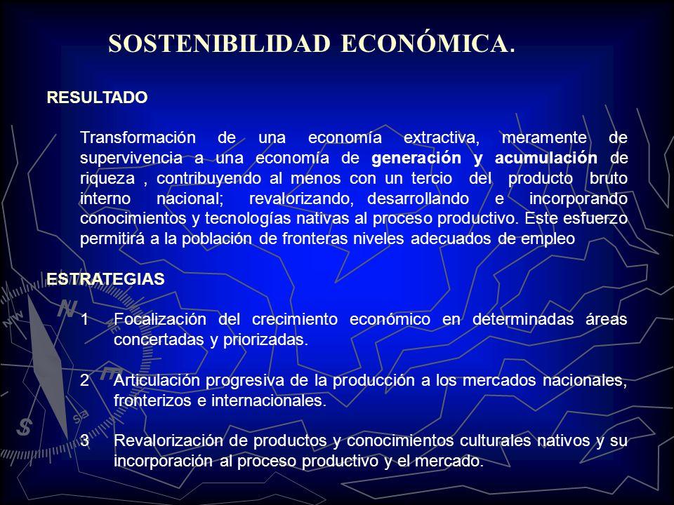 SOSTENIBILIDAD ECONÓMICA. RESULTADO Transformación de una economía extractiva, meramente de supervivencia a una economía de generación y acumulación d
