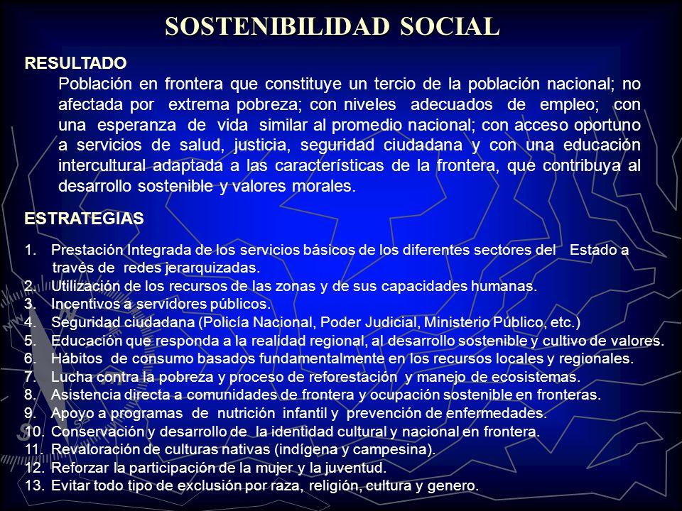 SOSTENIBILIDAD SOCIAL RESULTADO Población en frontera que constituye un tercio de la población nacional; no afectada por extrema pobreza; con niveles
