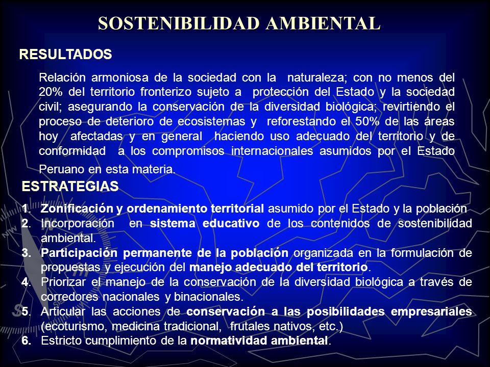 SOSTENIBILIDAD AMBIENTAL SOSTENIBILIDAD AMBIENTAL RESULTADOS Relación armoniosa de la sociedad con la naturaleza; con no menos del 20% del territorio