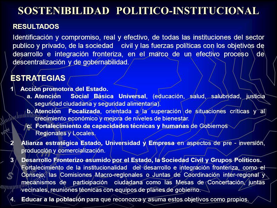 SOSTENIBILIDAD POLITICO-INSTITUCIONAL RESULTADOS Identificación y compromiso, real y efectivo, de todas las instituciones del sector publico y privado, de la sociedad civil y las fuerzas políticas con los objetivos de desarrollo e integración fronteriza, en el marco de un efectivo proceso de descentralización y de gobernabilidad.