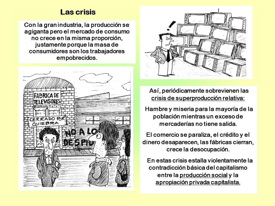 Las crisis Así, periódicamente sobrevienen las crisis de superproducción relativa: Hambre y miseria para la mayoría de la población mientras un exceso de mercaderías no tiene salida.