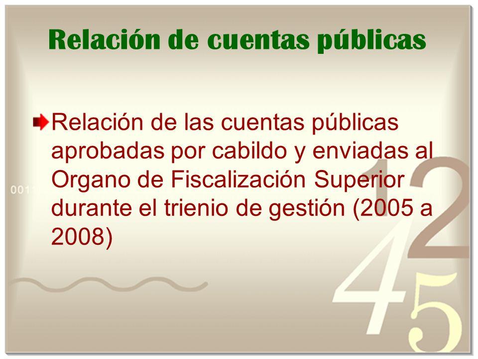 Relación de cuentas públicas Relación de las cuentas públicas aprobadas por cabildo y enviadas al Organo de Fiscalización Superior durante el trienio de gestión (2005 a 2008)