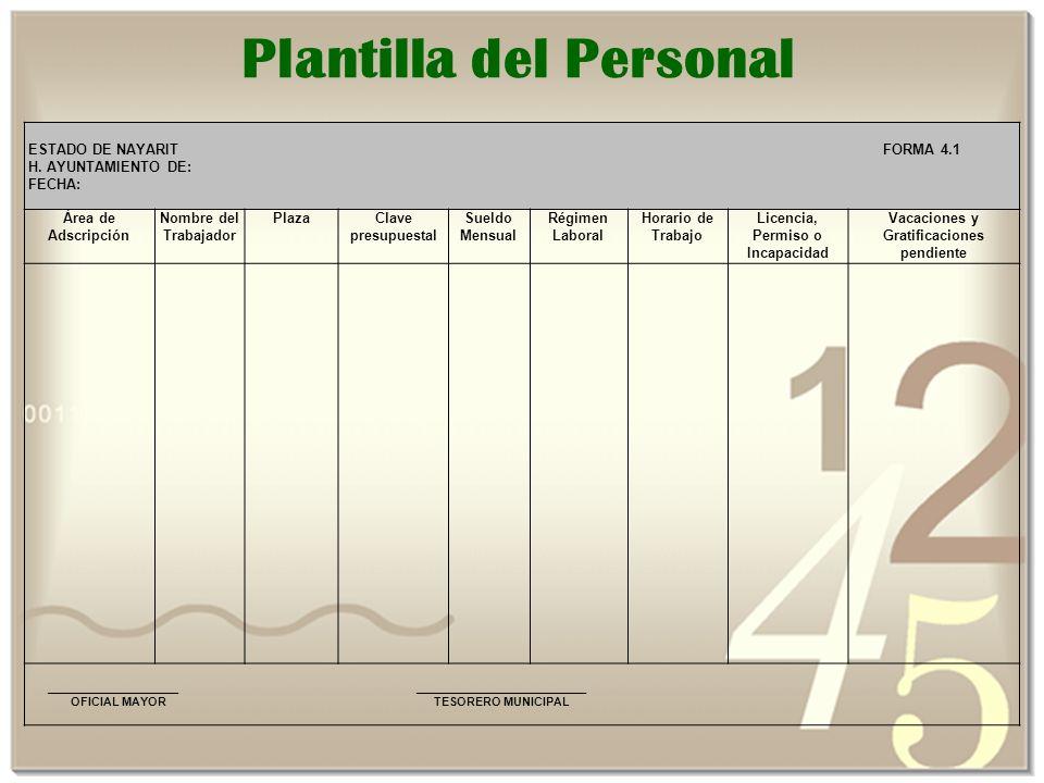 Plantilla del Personal ESTADO DE NAYARIT FORMA 4.1 H.