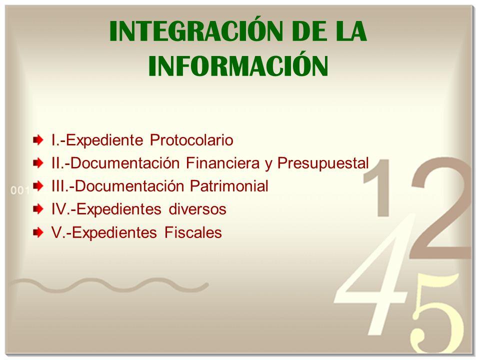 INTEGRACIÓN DE LA INFORMACIÓN I.-Expediente Protocolario II.-Documentación Financiera y Presupuestal III.-Documentación Patrimonial IV.-Expedientes diversos V.-Expedientes Fiscales