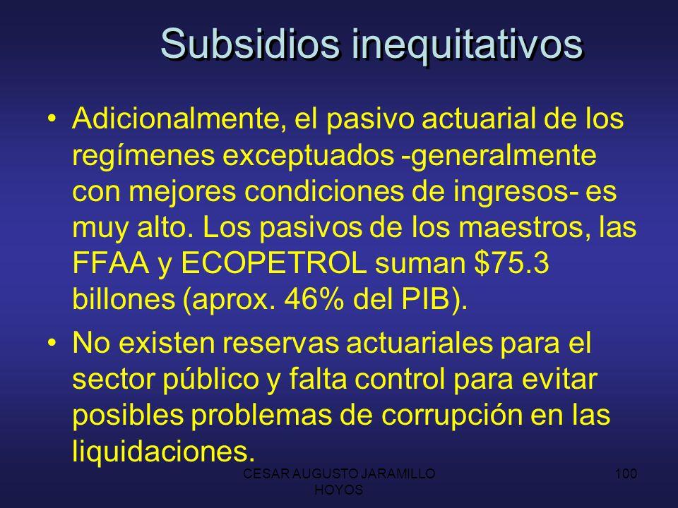 CESAR AUGUSTO JARAMILLO HOYOS 99 Subsidios inequitativos Los salarios de los trabajadores públicos son mayores que los de los trabajadores privados.