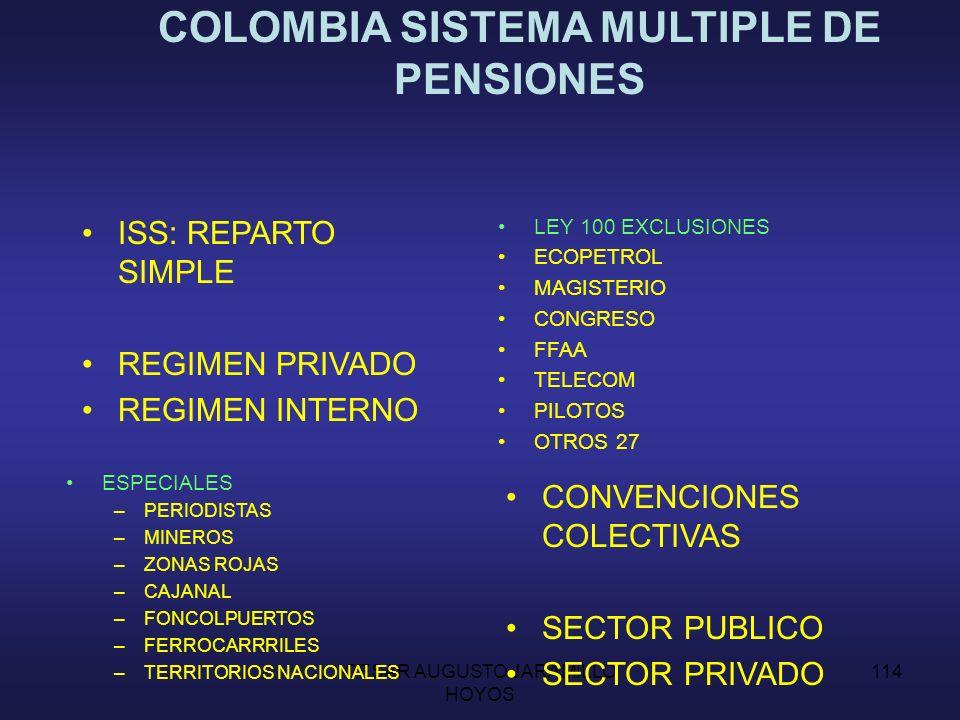 CESAR AUGUSTO JARAMILLO HOYOS 113 MARCO CENTRAL DE DISCUSION PROBLEMA FINANCIERO PROBLEMA MACROECONOMICO