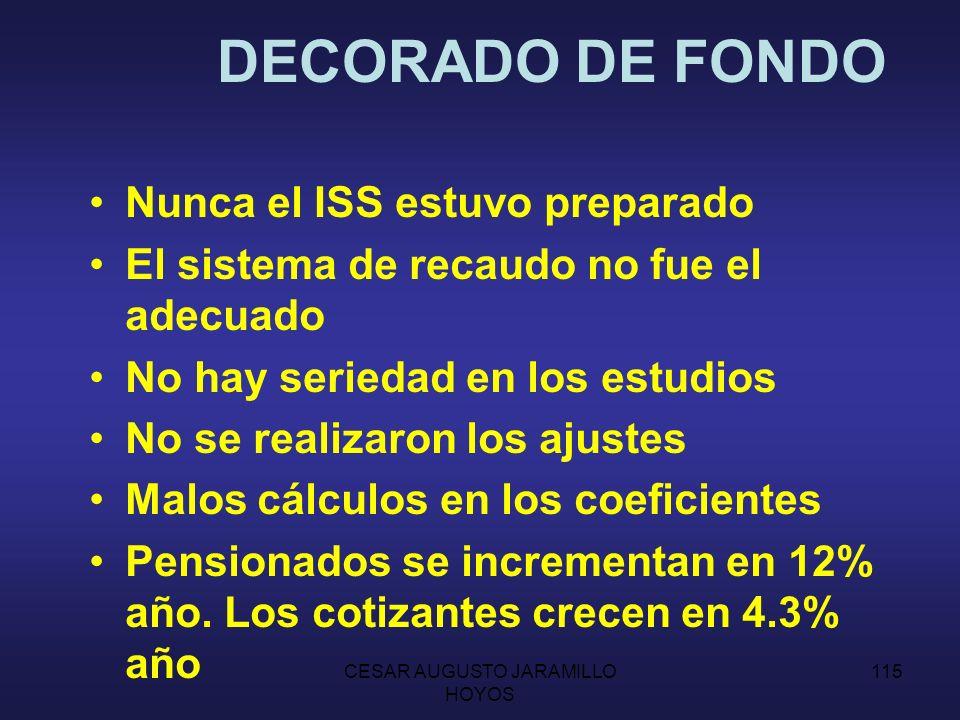 CESAR AUGUSTO JARAMILLO HOYOS 114 COLOMBIA SISTEMA MULTIPLE DE PENSIONES ISS: REPARTO SIMPLE REGIMEN PRIVADO REGIMEN INTERNO LEY 100 EXCLUSIONES ECOPETROL MAGISTERIO CONGRESO FFAA TELECOM PILOTOS OTROS 27 ESPECIALES –PERIODISTAS –MINEROS –ZONAS ROJAS –CAJANAL –FONCOLPUERTOS –FERROCARRRILES –TERRITORIOS NACIONALES CONVENCIONES COLECTIVAS SECTOR PUBLICO SECTOR PRIVADO