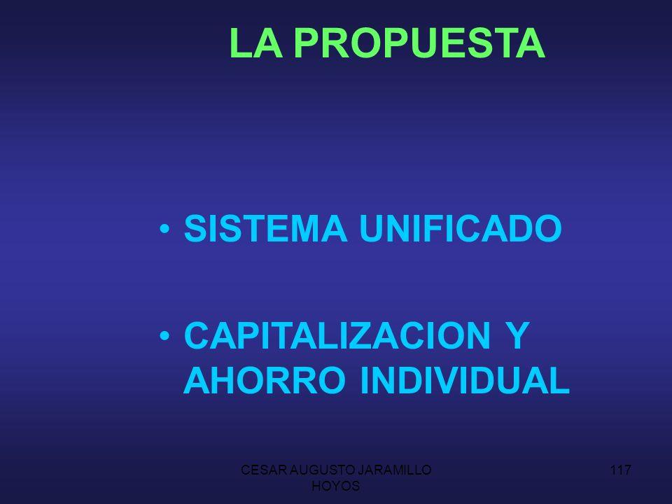 CESAR AUGUSTO JARAMILLO HOYOS 116 DECORADO DE FONDO Convenciones irresponsables.