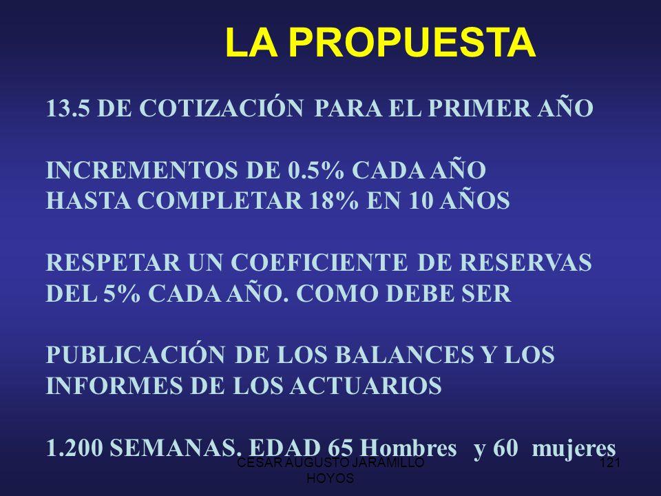 CESAR AUGUSTO JARAMILLO HOYOS 120 CON MAS DE 10 AÑOS SE CONSERVA LA SITUACIÓN ACTUAL PARA REDUCIR IMPACTOS FONDO PENSIONAL: GARANTIZA PENSION MINIMA DESMONTE DE PRIVILEGIOS: AYUDA A FINANCIAR AL FONDO LA PROPUESTA