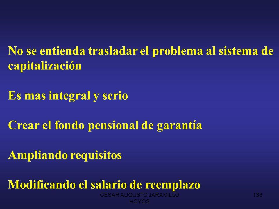 CESAR AUGUSTO JARAMILLO HOYOS 132 COBERTURA 21% DE LA POBLACION TOTAL 25% DE LA POBLACION ECONOMICAMENTE ACTIVA 41% DE LOS ASALARIADOS