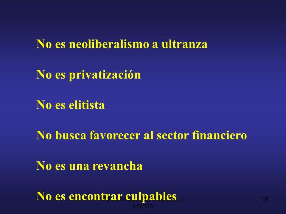 CESAR AUGUSTO JARAMILLO HOYOS 134 El problema no es del FMI No podemos ser tan simples en pensar que si ellos lo dicen no debemos tratar el asunto Panfletario